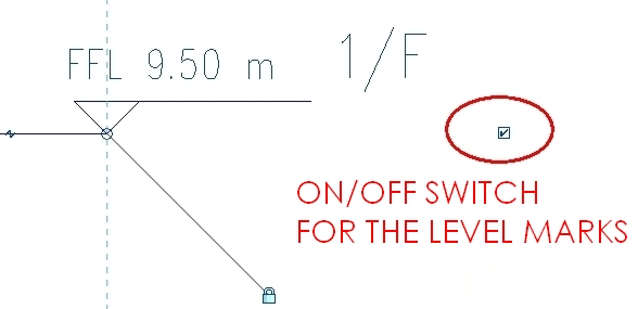 8.1 Tick mark for switching on-off Level Marks_mrk 1
